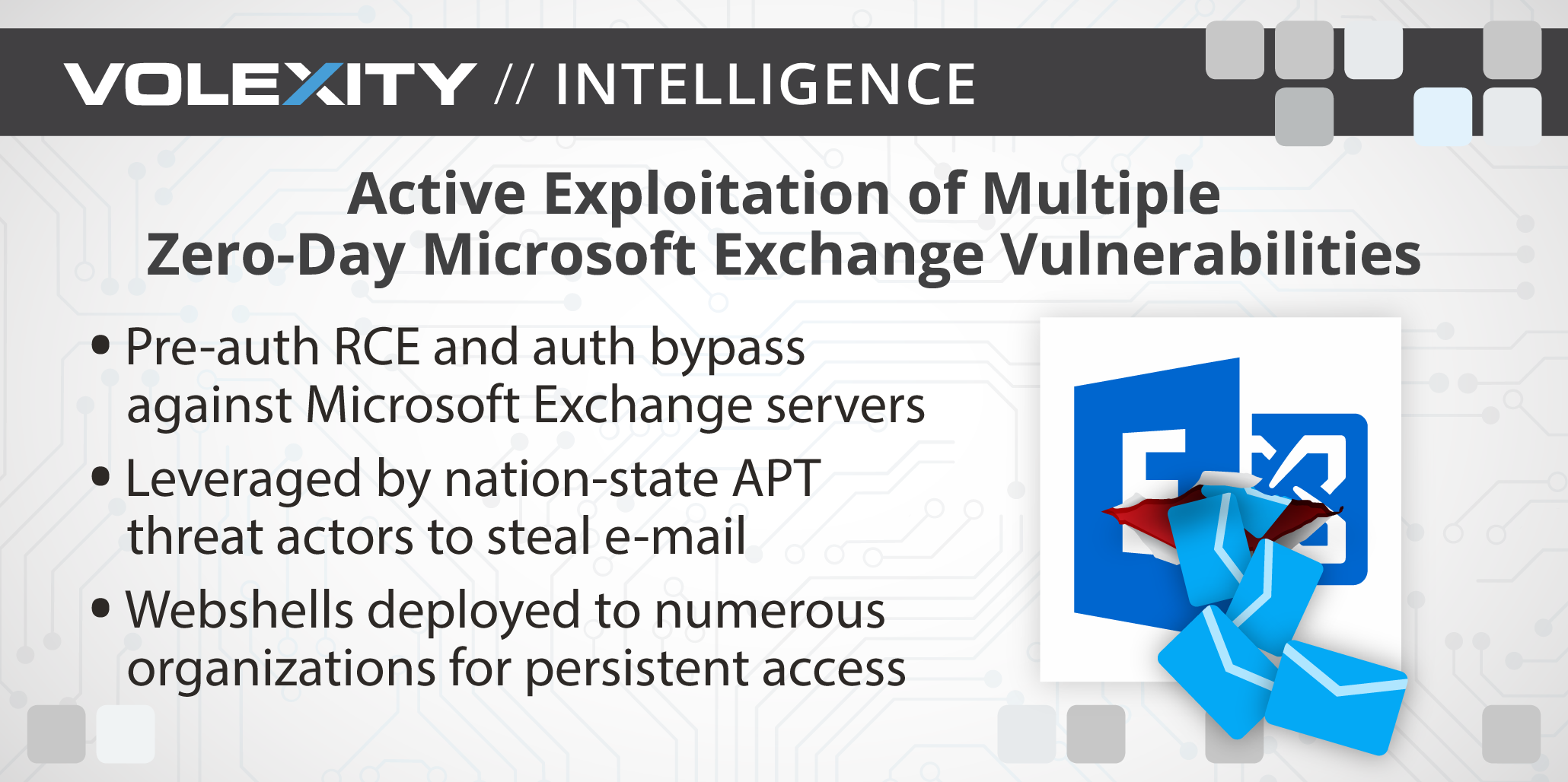 Operation Exchange Marauder: Active Exploitation of Multiple Zero-Day Microsoft Exchange Vulnerabilities